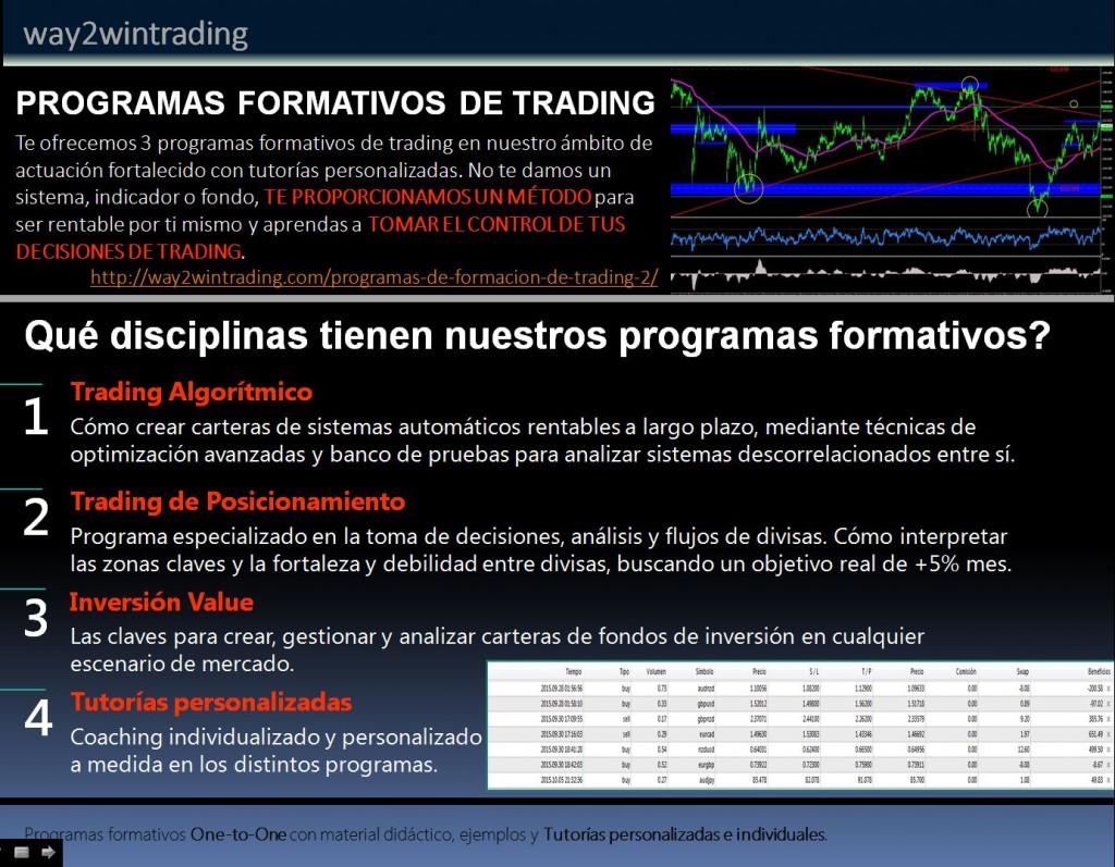 programas de formación de trading en way2wintrading