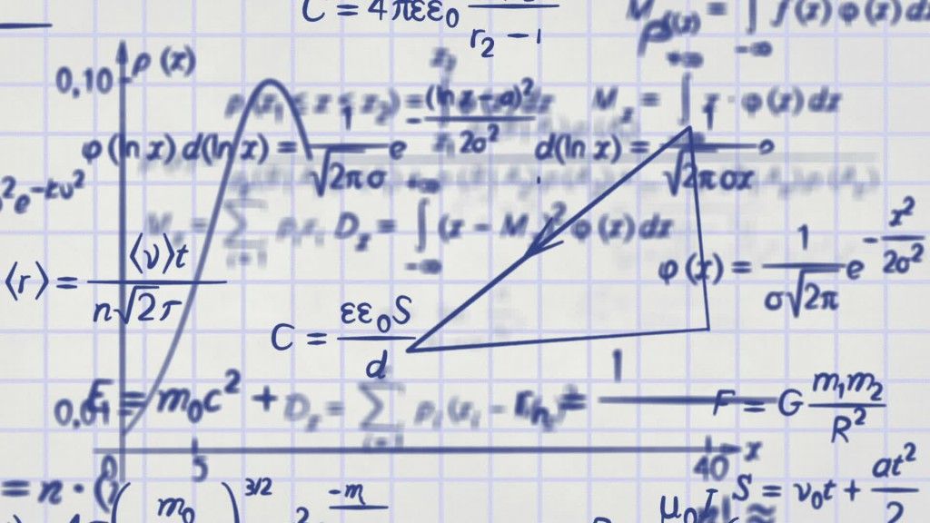 Algoritmo matematico forex